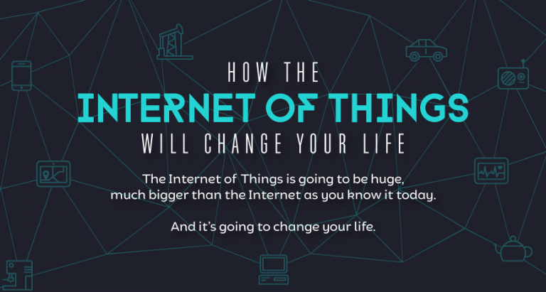 essay on how internet change life